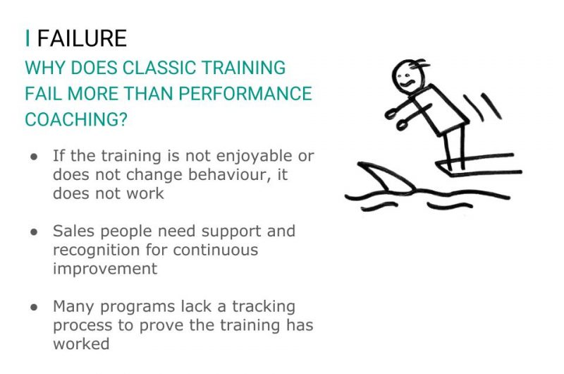 Retail Training With Performance Coaching (3)